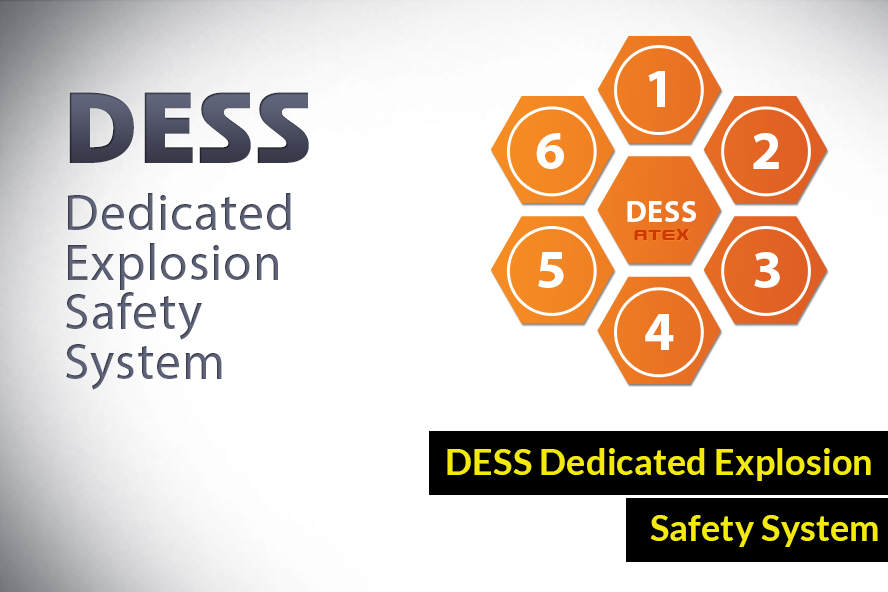 DESS Dedicated Explosion Safety System