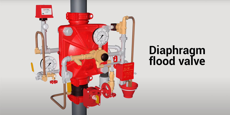 Diaphragm flood valve